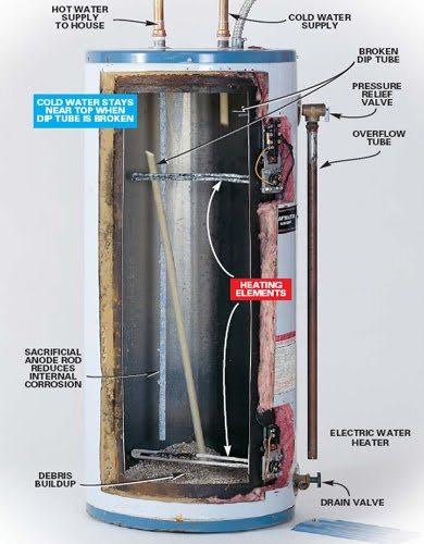 schéma chauffe eau électrique